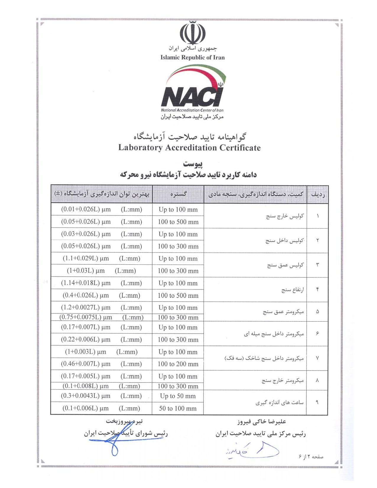 گواهینامه تایید صلاحیت آزمایشگاه(1)